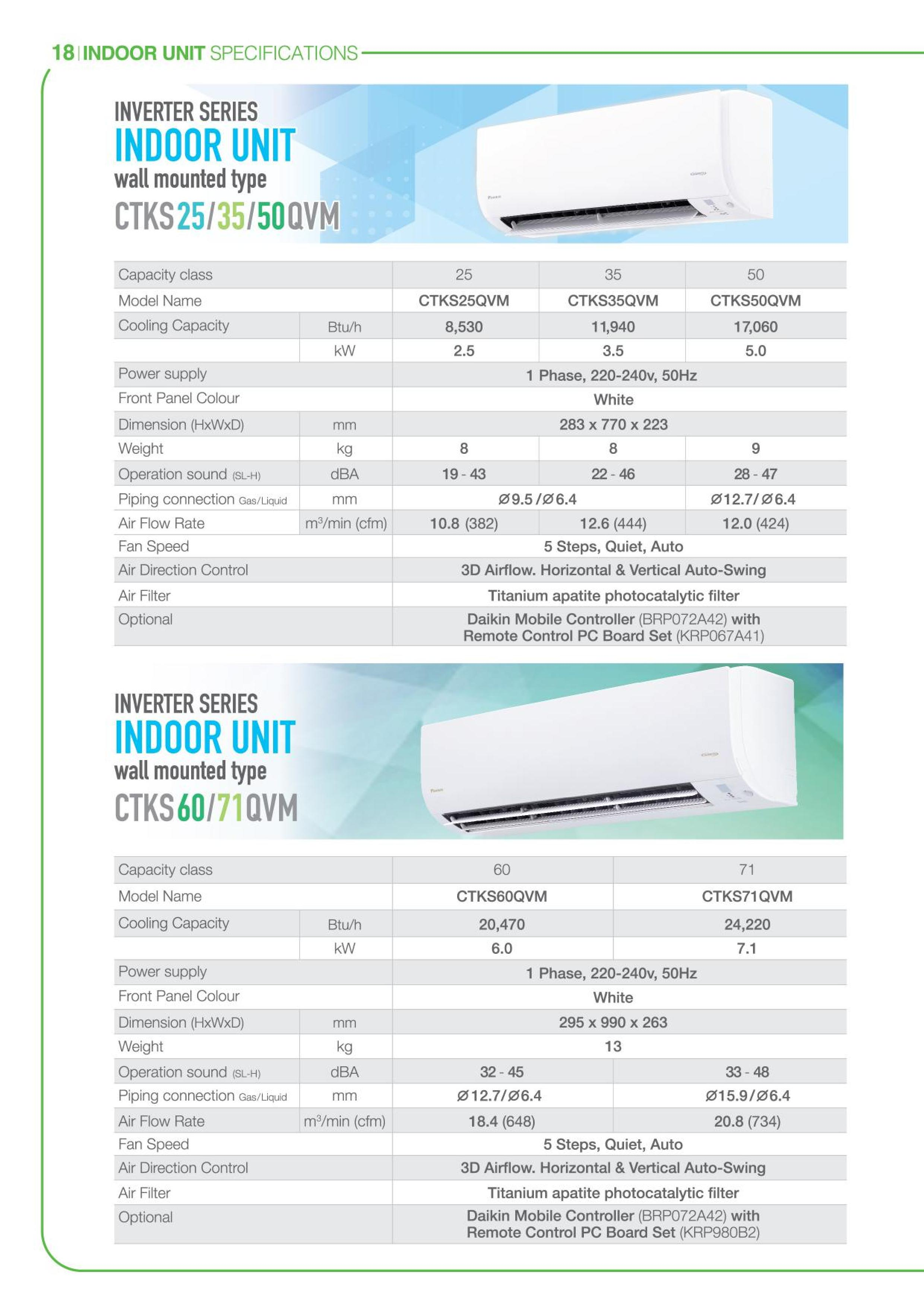 Efficient Air Conditioning Systems in Singapore | System 4
